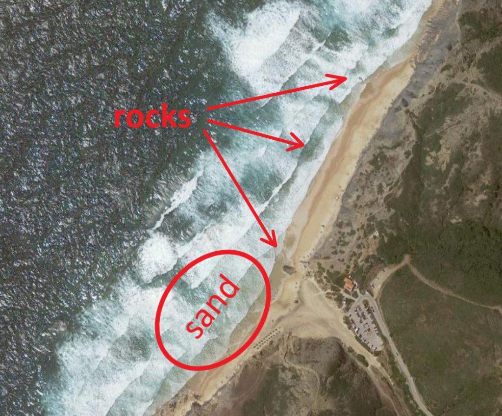 Cordoama beach surf spot in Sagres Vila do Bispo West coast Algarve