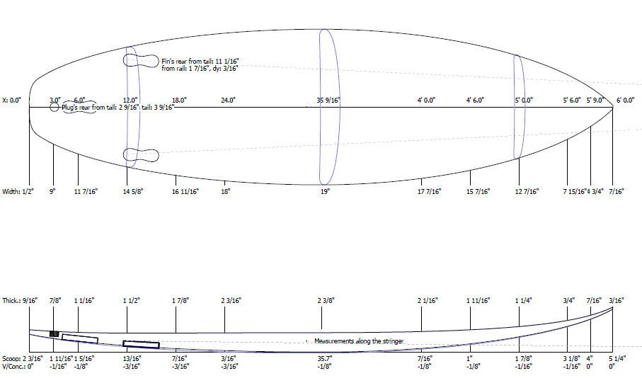 Surfboard dimensions, volume, length, width at the widest point and thickness at the thickest point